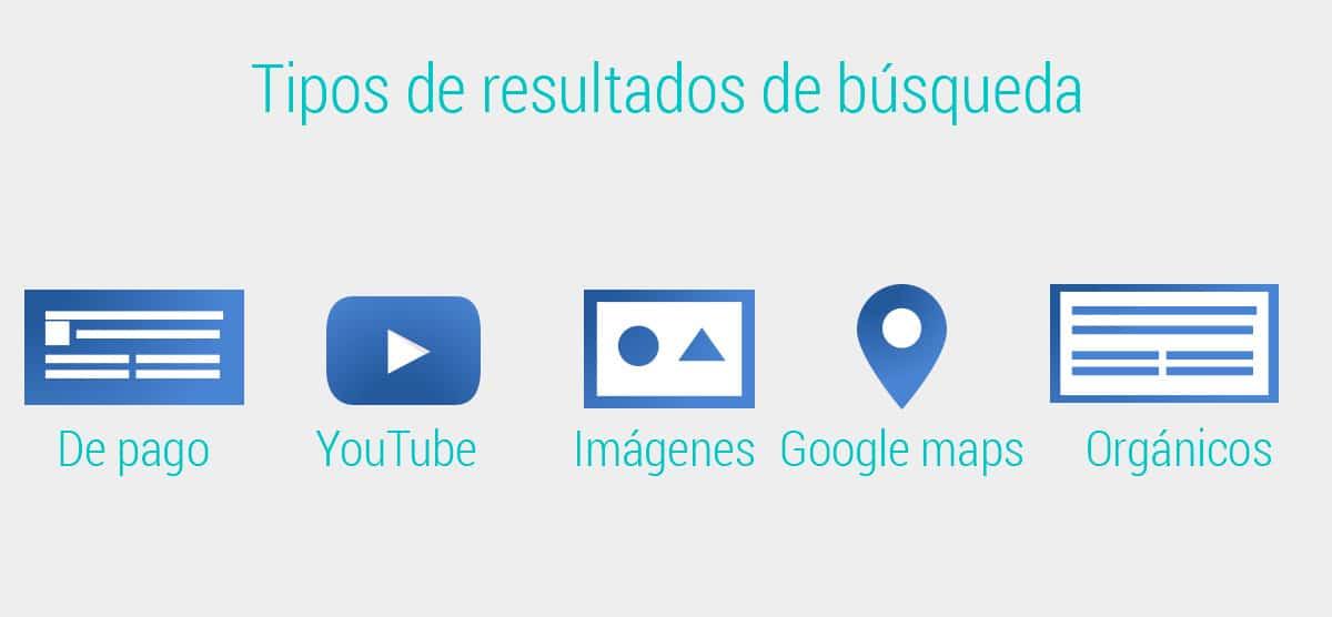 Tipos de resultados de búsqueda en Google